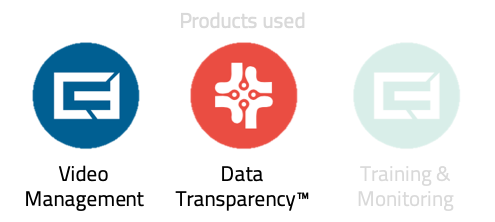 products used dt vm